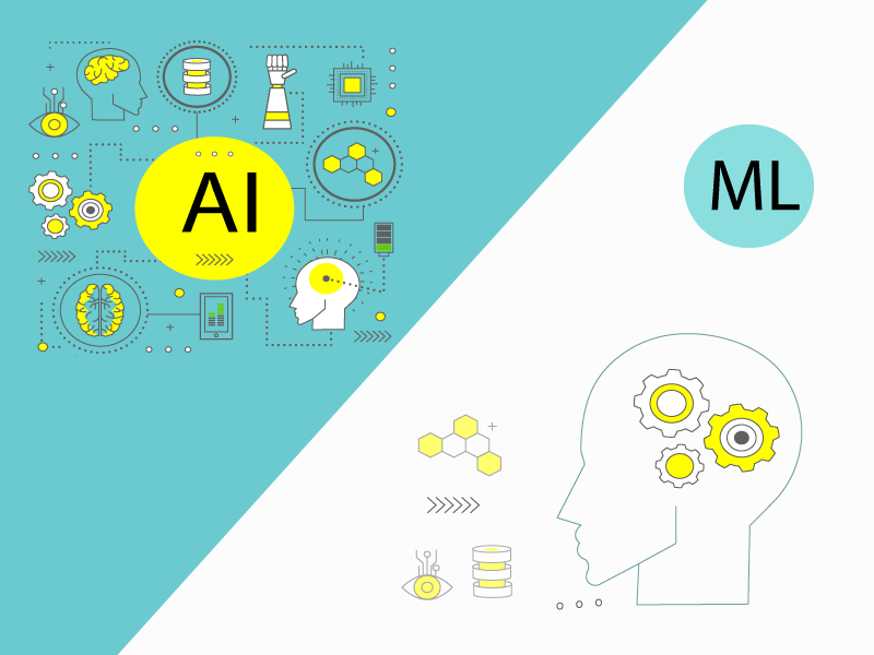 What is the Difference Artificial Intelligence vs Machine Learning