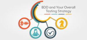BDD Tutorial Mildaintrainings