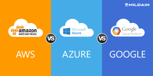 AWS vs Azure vs Google Cloud Comparison
