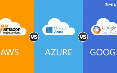 AWS vs Azure vs Google Cloud Comparison