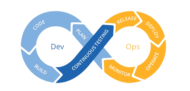 DevOps Tutorial – Learn from Experts